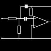 Linear convolution Theorem