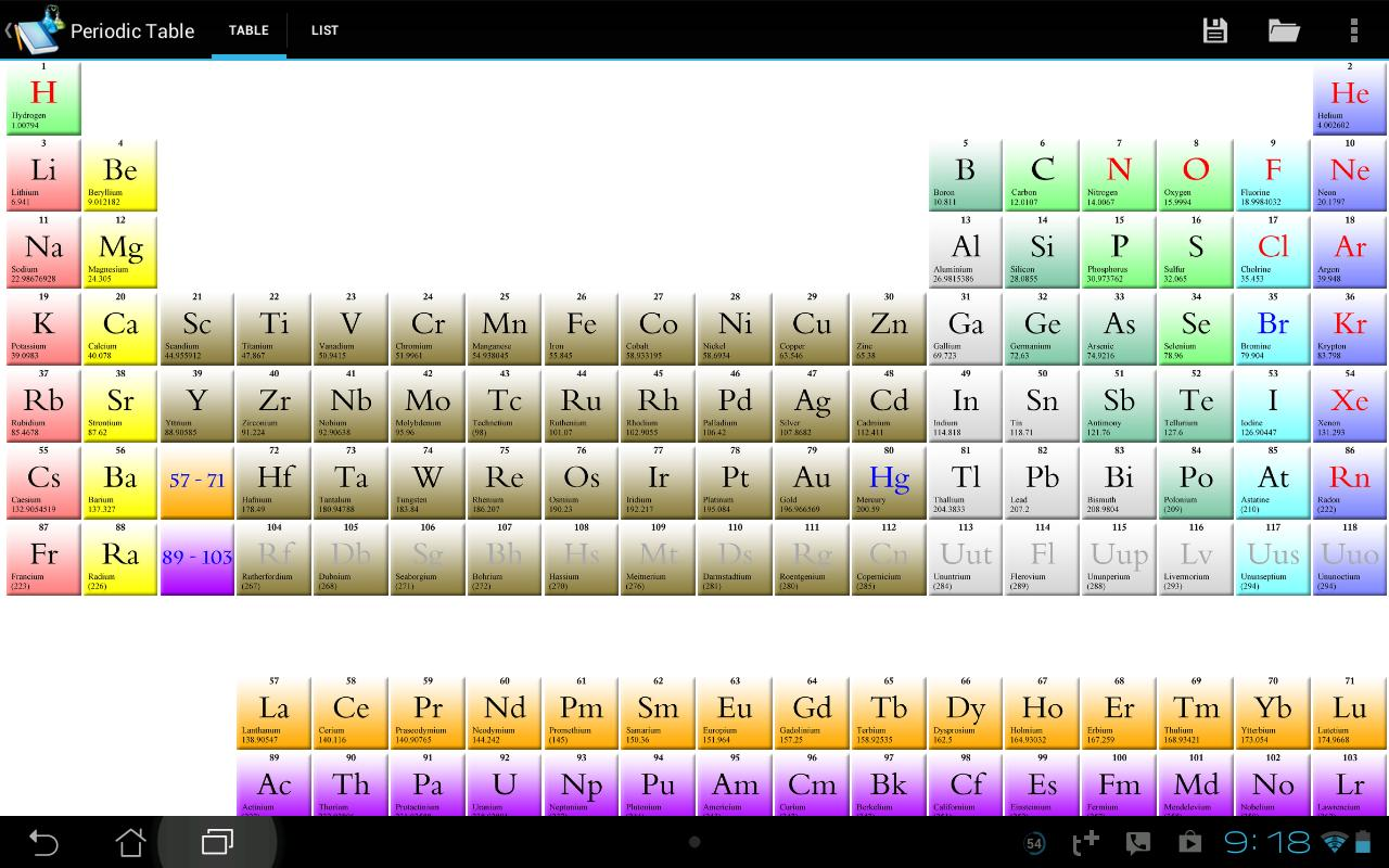 chemistry help android apps on google play chemistry help screenshot