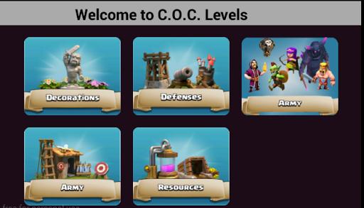 CoC Levels
