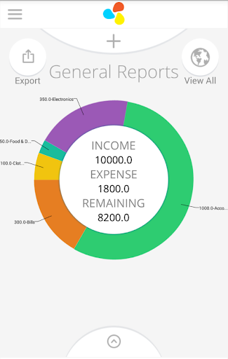 Pebble Expense Management