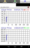 Screenshot of Gold+Silver Price