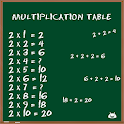 Multiplication Table FREE icon