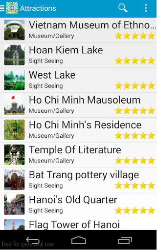 Hanoi City Guide