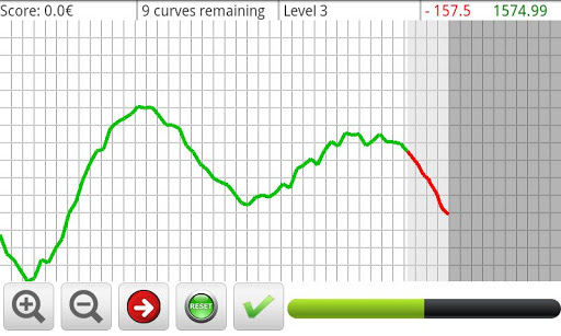 Curve Predictor