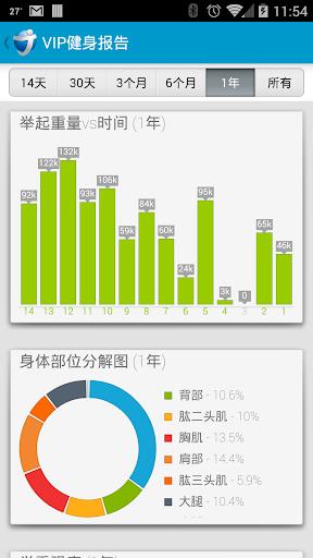 【免費健康App】JeFit Pro - 健身教练, 锻炼记录, 最火健身社区-APP點子