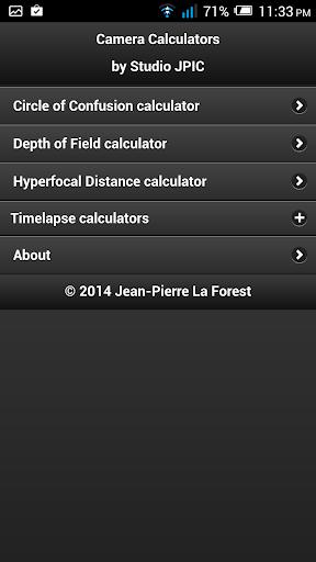 Hyperfocal Depth of Field DoF