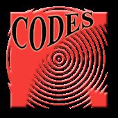 Pincode , IFSC (Code Pedia)
