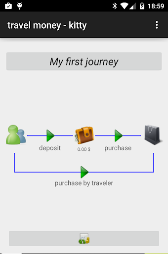 travel money - kitty