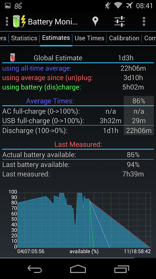 3C Battery Monitor Widget Pro- screenshot