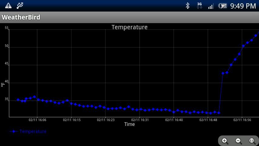 WeatherBird for Kestrel- screenshot