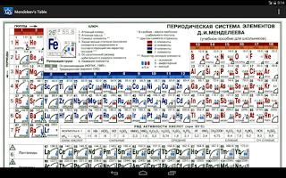 Screenshot of Chemistry