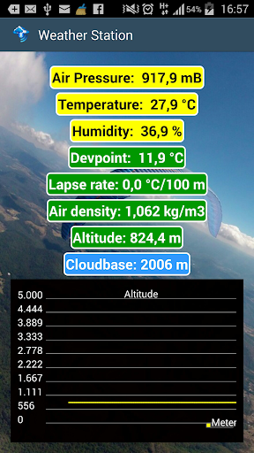 Paragliding Weather Station