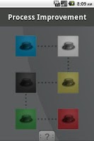 Screenshot of 6 Thinking Hats