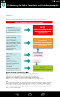 Screenshot of RCOG Guidelines
