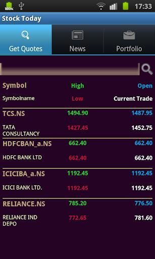 Stock Today - Free