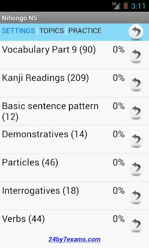 Nihongo N5 Japanese 24by7exams