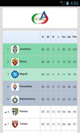 意大利足球甲级联赛