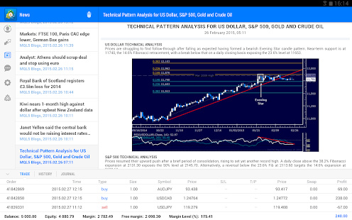 MetaTrader 4- screenshot thumbnail