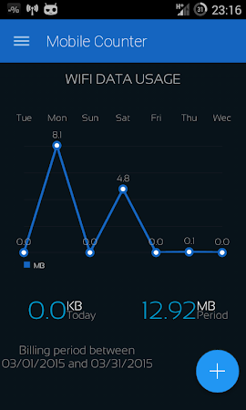 Mobile Counter 2 | Data usage 1.4.8 screenshot 89533