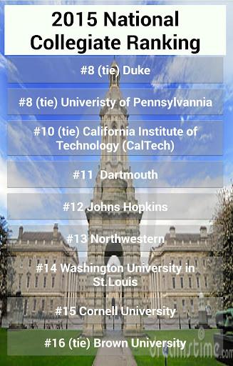 National Collegiate Ranking