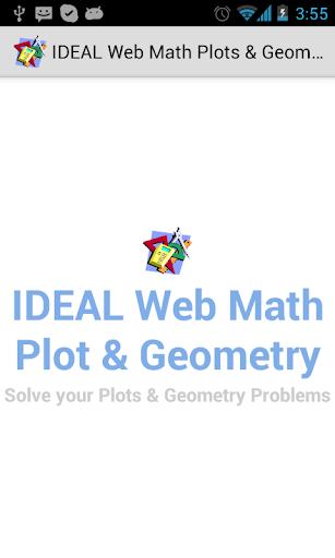IDEAL Web Math Plots Geometry