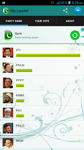 My Leader - Voting and Ranking
