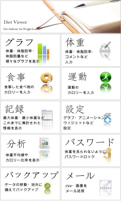 Diet Viewer- screenshot