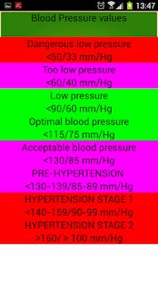 玩免費醫療APP|下載Blood Pressure app不用錢|硬是要APP