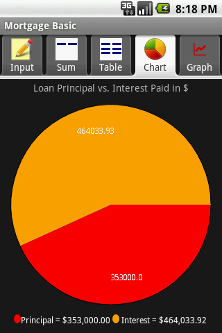 Mortgage Basic - screenshot