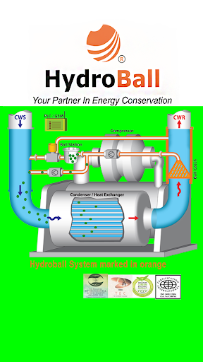Hydroball