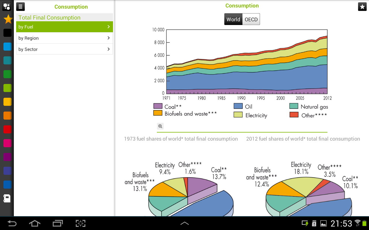 IEA KeyWorldEnergyStatistics - screenshot