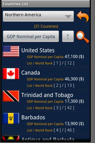 Countries Handbook- screenshot