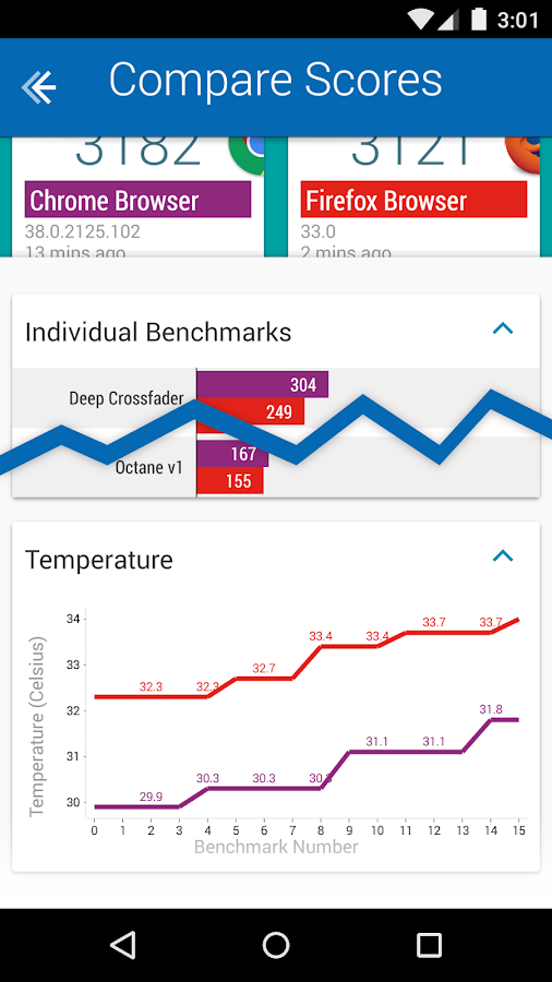 Vellamo Mobile Benchmark: captura de pantalla