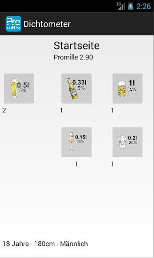 Dichtometer - Promillerechner