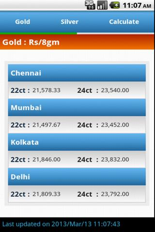 Gold Price India Live - screenshot