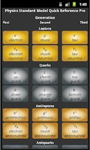 Physics Standard Model Pro- screenshot thumbnail