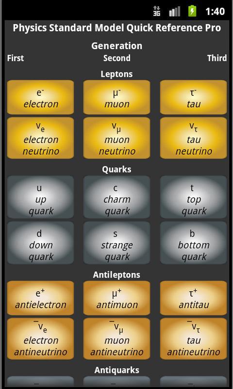 Physics Standard Model Pro- screenshot