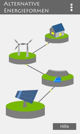 Alternative Energieformen
