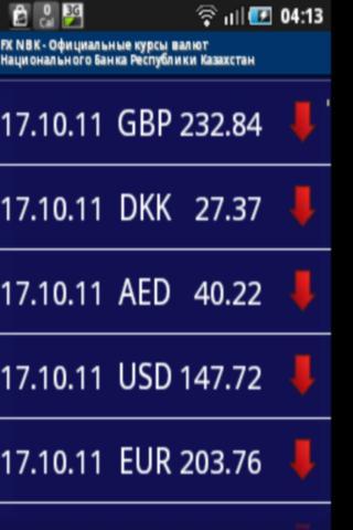 Курсы валют в рк