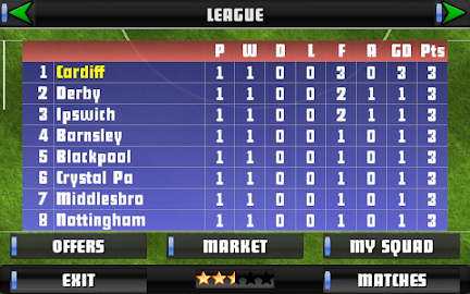 Super Soccer Champs - SALE Screenshot 18