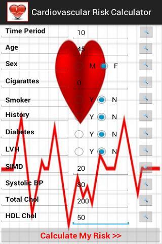 Cardiovascular Risk Calculator