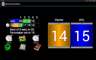 Screenshot of Match Point Scoreboard