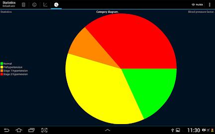 Blood Pressure Screenshot 27