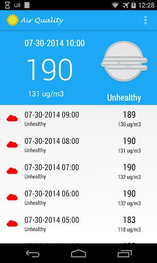 Chengdu Air Quality Index