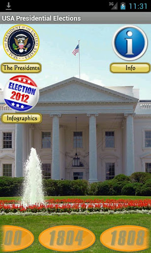 USA Elections Online