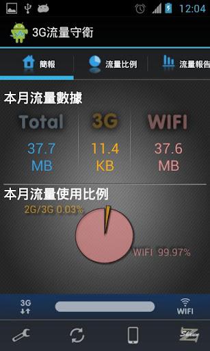 3G流量守衛 行動網路流量管理