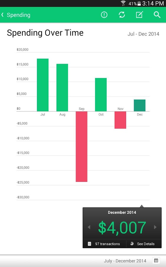 Mint: Finance, Budgets & Money - screenshot