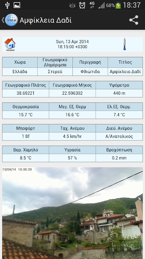 Metar.gr - screenshot
