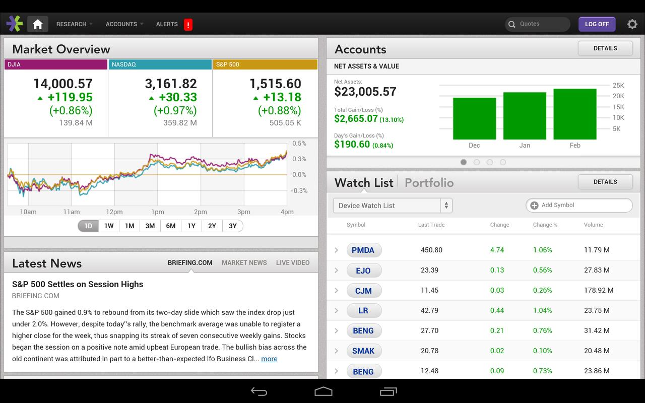 E*TRADE Mobile for Tablets - Google Play Store revenue