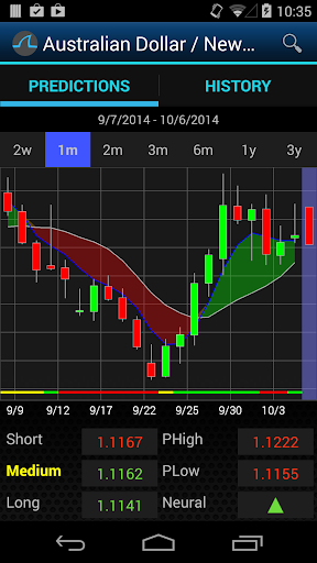 TradeShark Mobile